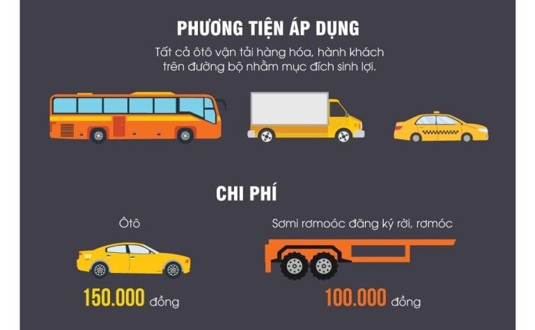 Chi phí đổi biển số xe màu vàng